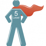 Level 5 Leadership with Project Management 2.0