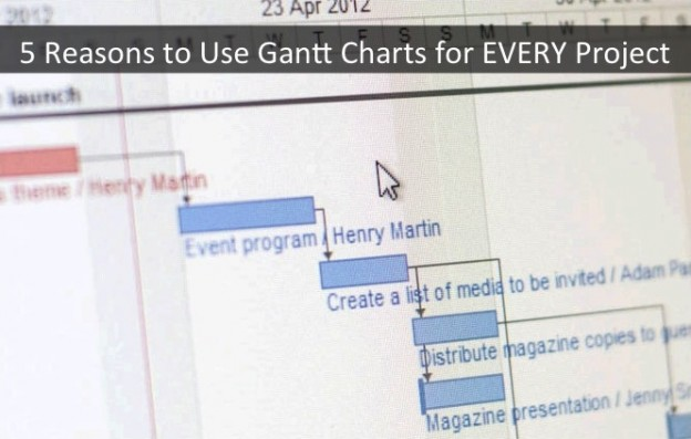 Project Management Basics Beginners Guide To Gantt Charts