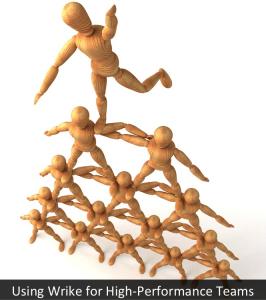 high-performance-marketing-team-in-wrike