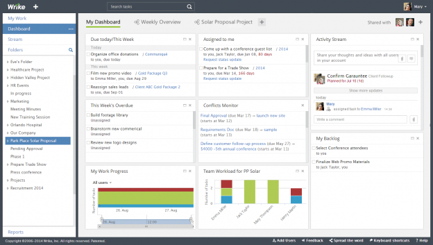 Create Multiple Shareable Dashboards Change The Way You