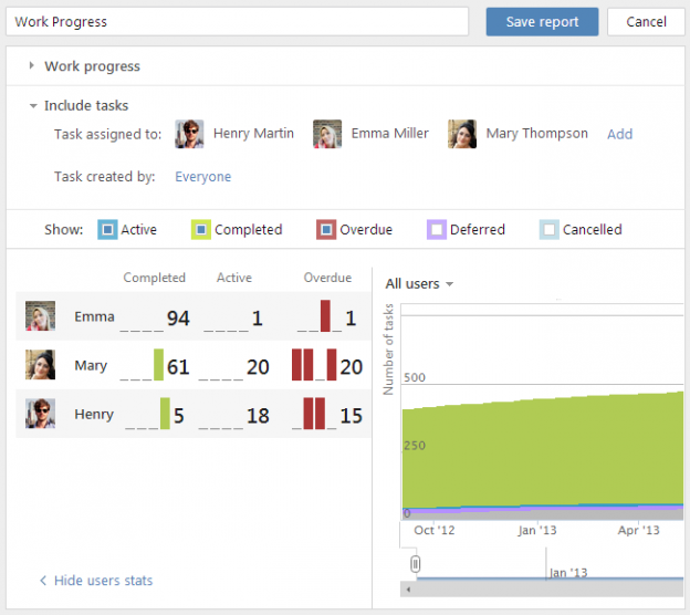 custom reports and an all new graph