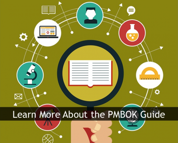 Pmp Certification Use This List Of Helpful Pmbok Guide Resources