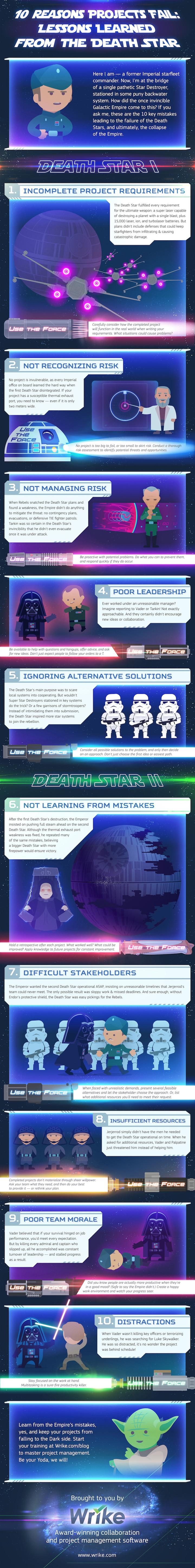 10 Reasons the Death Star Failed #infographic