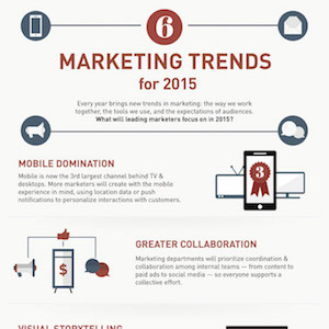 6 Top Marketing Trends for 2015 (Infographic)