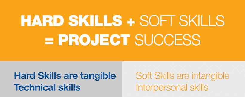 PM Hard Skills & Soft Skills infographic