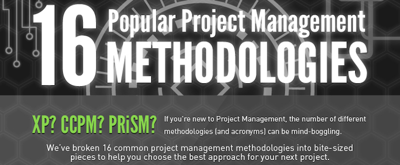 Project Management Methodologies infographic