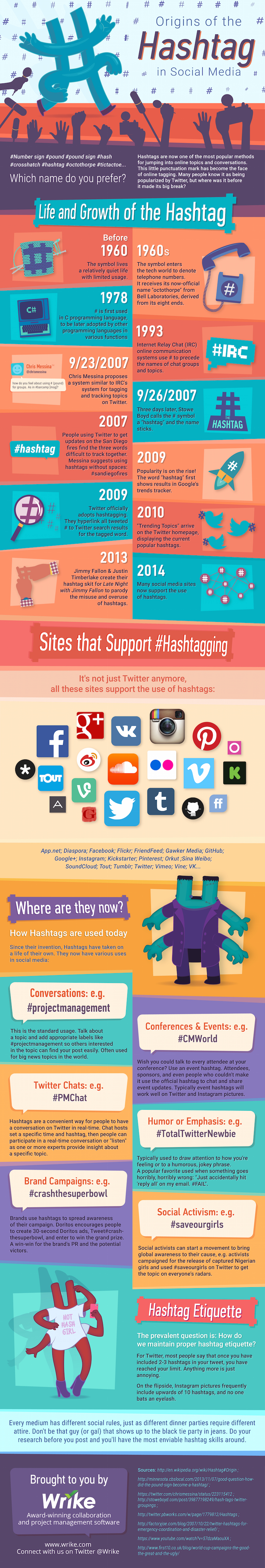 Origin of the #Hashtag in Social Media (#Infographic)