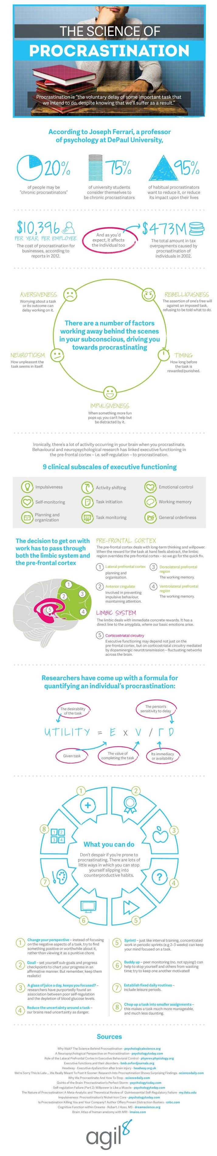 8 Mental Weapons to Vanquish Procrastination (Infographic)