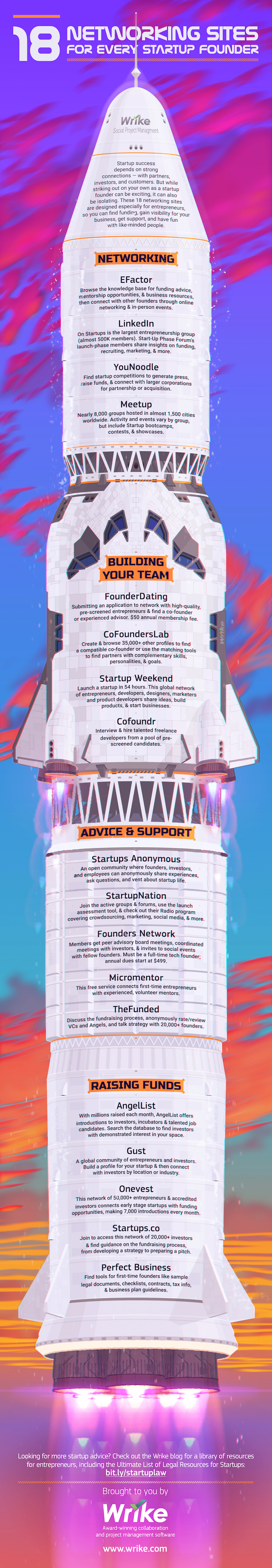 18 Top Networking Sites for Startup Founders (Infographic)