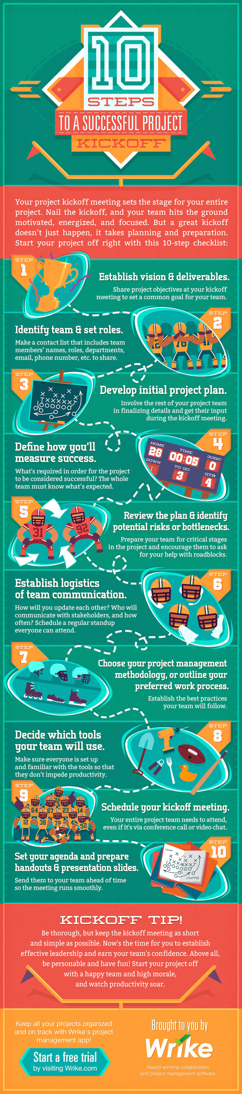 10 Steps to a Kickass Project Kickoff: A Checklist for Project Managers (#Infographic)