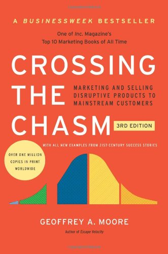 20 Must-Read Books for Product Managers & Product Marketers