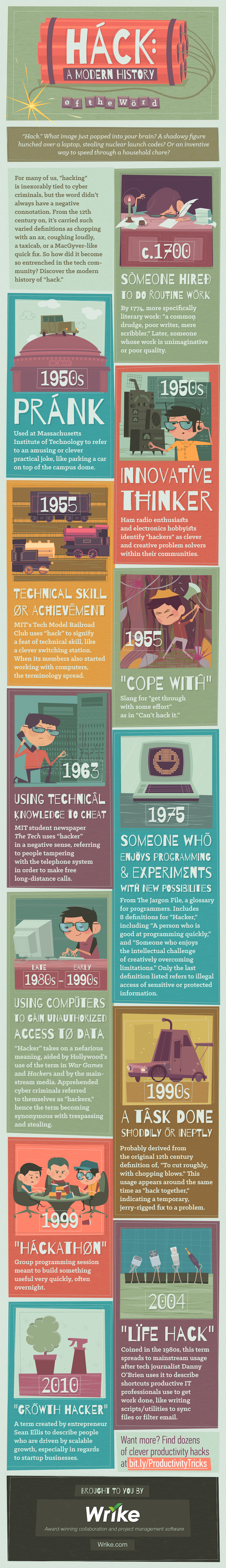 The History of the Word 'Hack' (#Infographic)