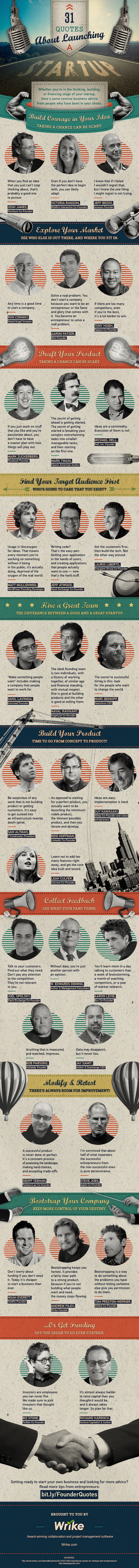 31 Quotes About Launching a Startup (#Infographic)