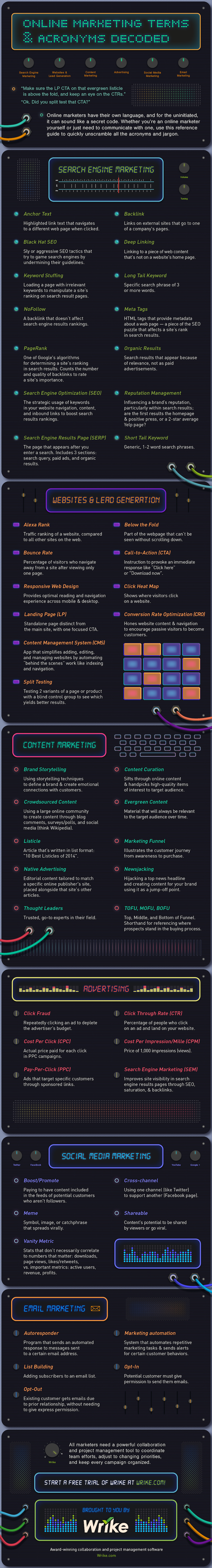 Glossary of Online Marketing Terms (#Infographic)