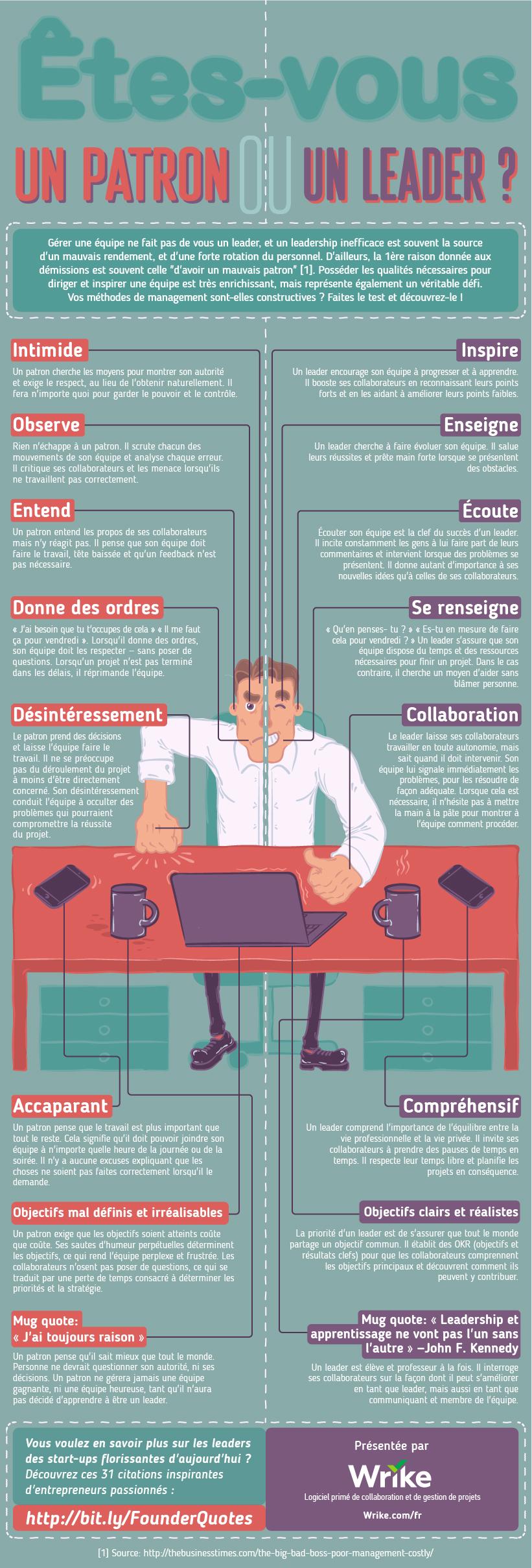 Différences entre patron et leader : la lutte incessante entre pouvoir et leadership (Infographie)
