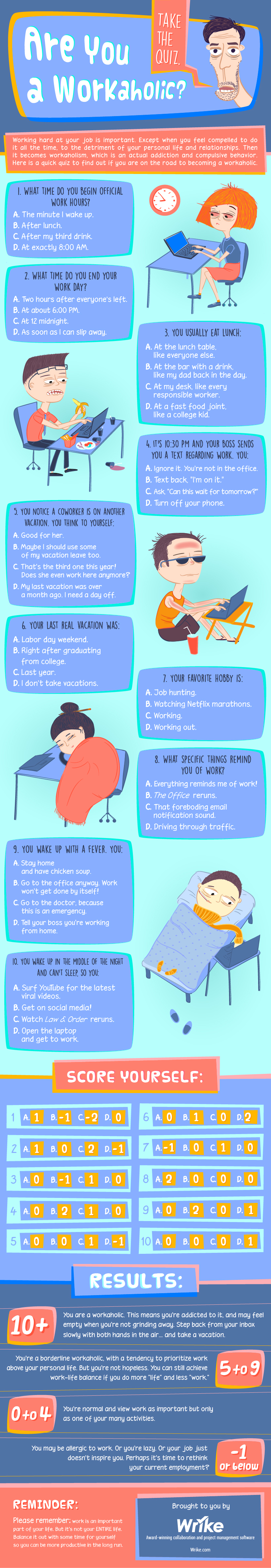 How to Find Out If You're a Workaholic (#Infographic)