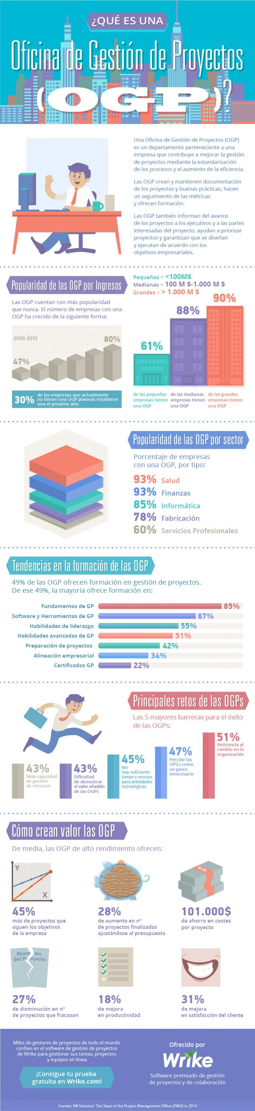 ¿Qué es una OGP? (Infografía)