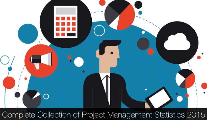 Complete Collection of Project Management Statistics 2015