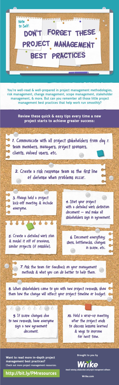 10 Projektmanagement Best Practices, die Sie nicht vergessen sollten (#Infografik)