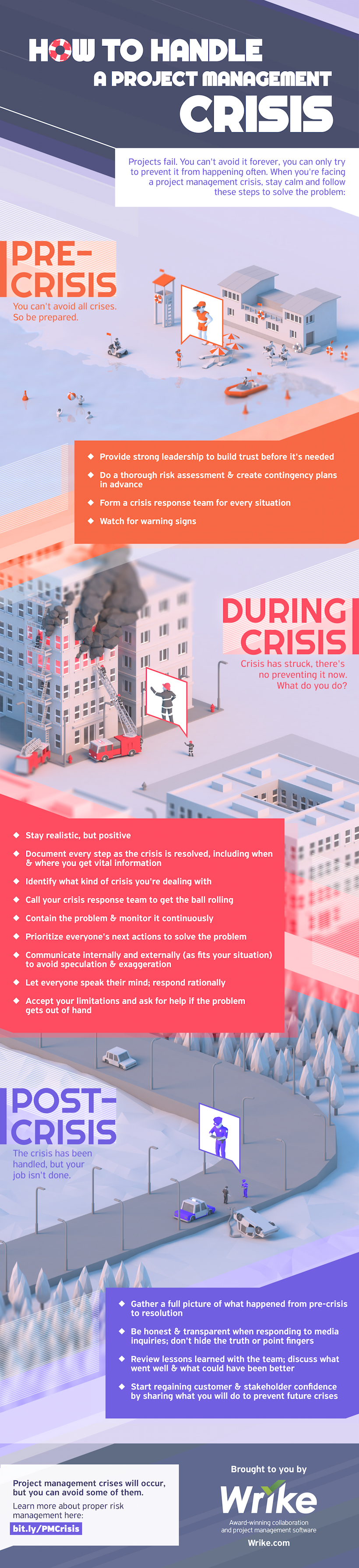 How to Handle a Project Management Crisis (Infographic)