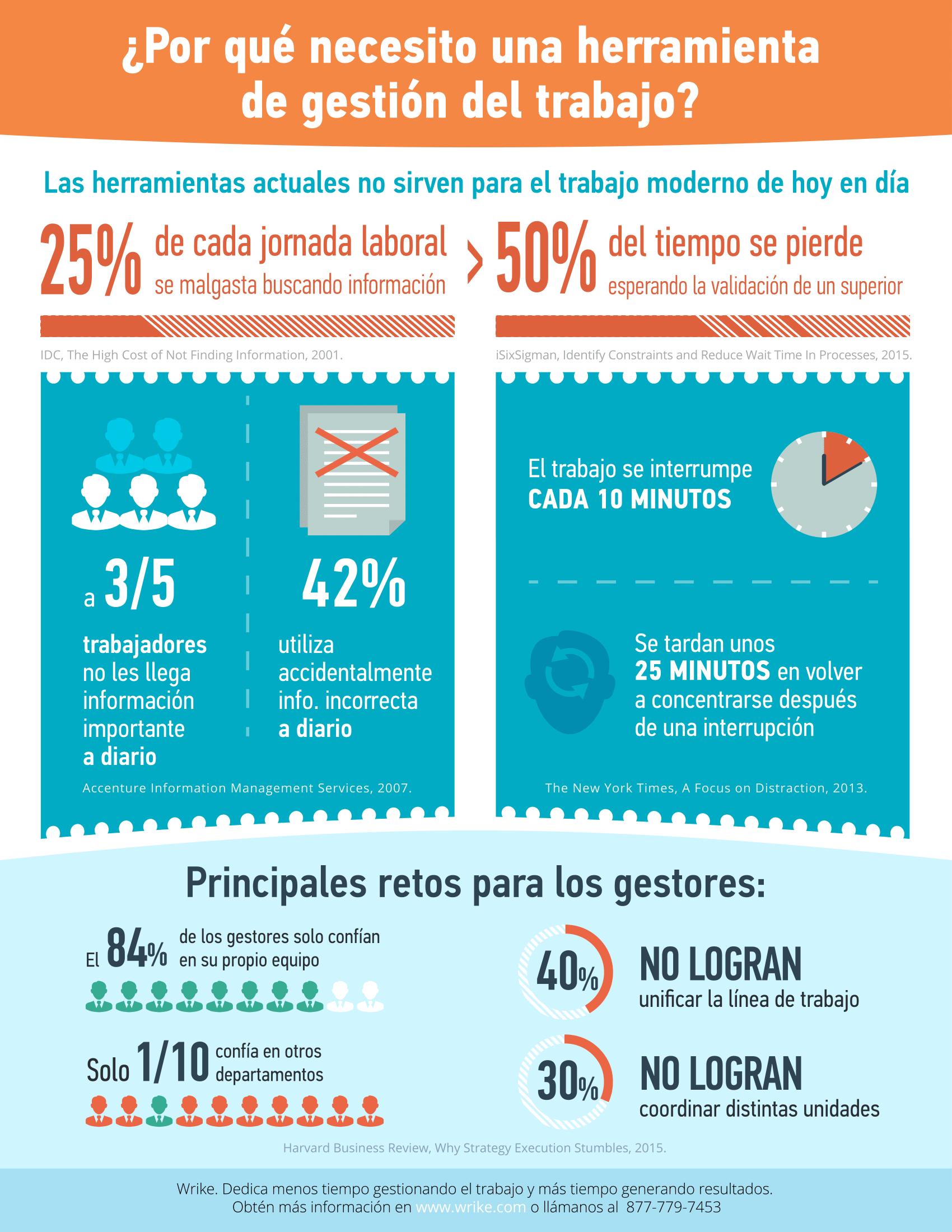 Por qué usar herramientas de gestión (Infografía)