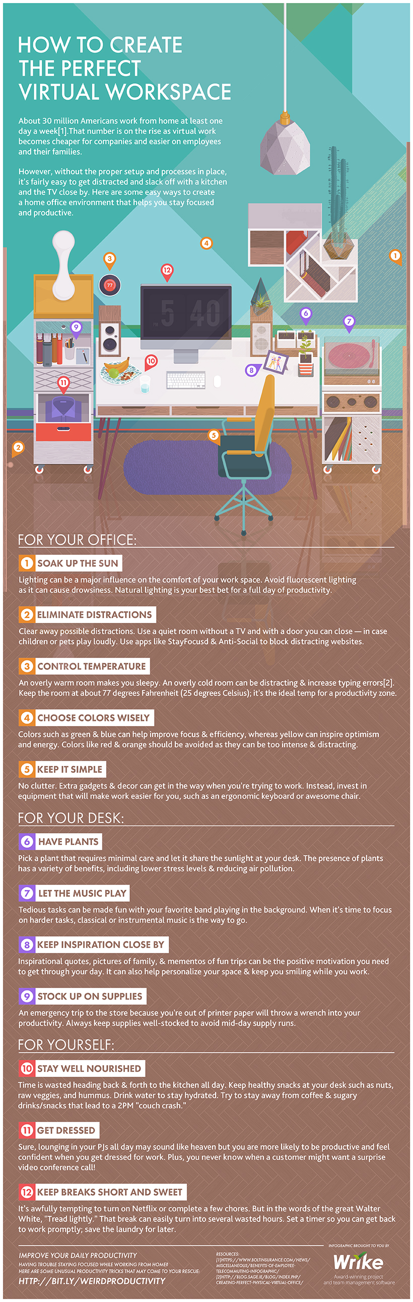 How to Create Your Perfect Remote Work Environment (Infographic)