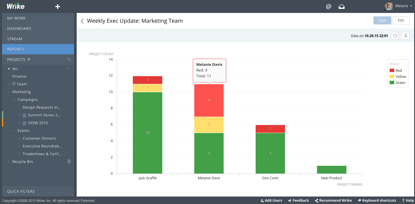 Early Access to Reports: Real-Time Insights with One Click