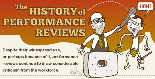 The Past Present  Future Of Performance Reviews Infographic