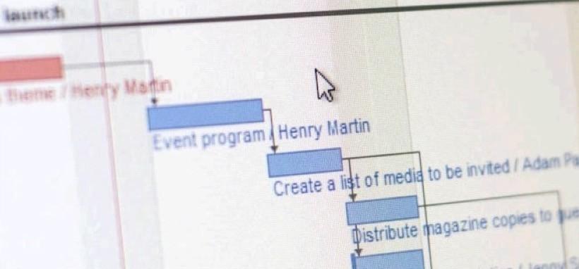 Projektmanagement-Grundlagen: Gantt-Diagramme - Leitfaden für Anfänger