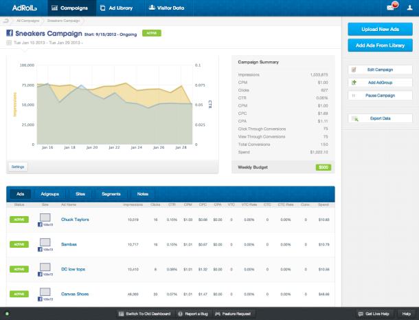Adroll - 40 лучших инструментов для повышения продуктивности команды маркетинга