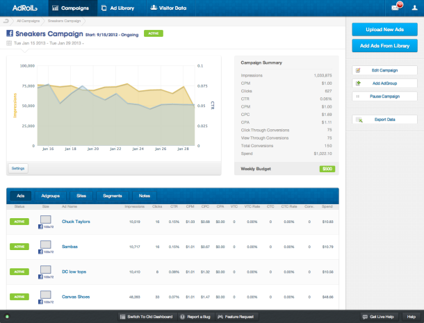 Adroll - 40 Top Tools for Maximizing Marketing Team Productivity