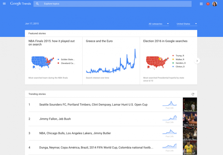 Google Trends - 40 Top Tools for Maximizing Marketing Team Productivity