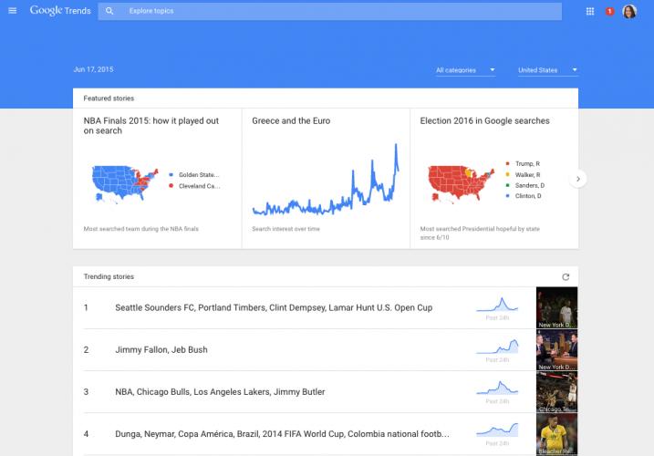 Google Trends - 40 лучших инструментов для повышения продуктивности команды маркетинга