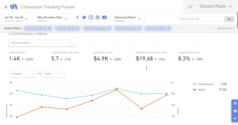 Simply Measured - 40 лучших инструментов для повышения продуктивности команды маркетинга