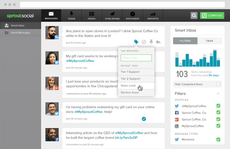 Sprout Social - 40 лучших инструментов для повышения продуктивности команды маркетинга
