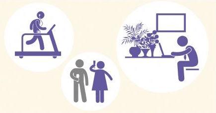 Climat, Stress et Qualité de vie au travail