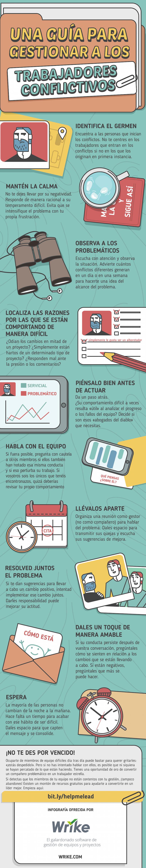 Una guía para gestionar a los trabajadores conflictivos (infografía)