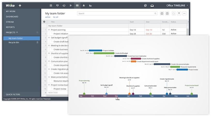 Office Timeline & Wrike: Quick, Visual Timeline Maker for Project Plans