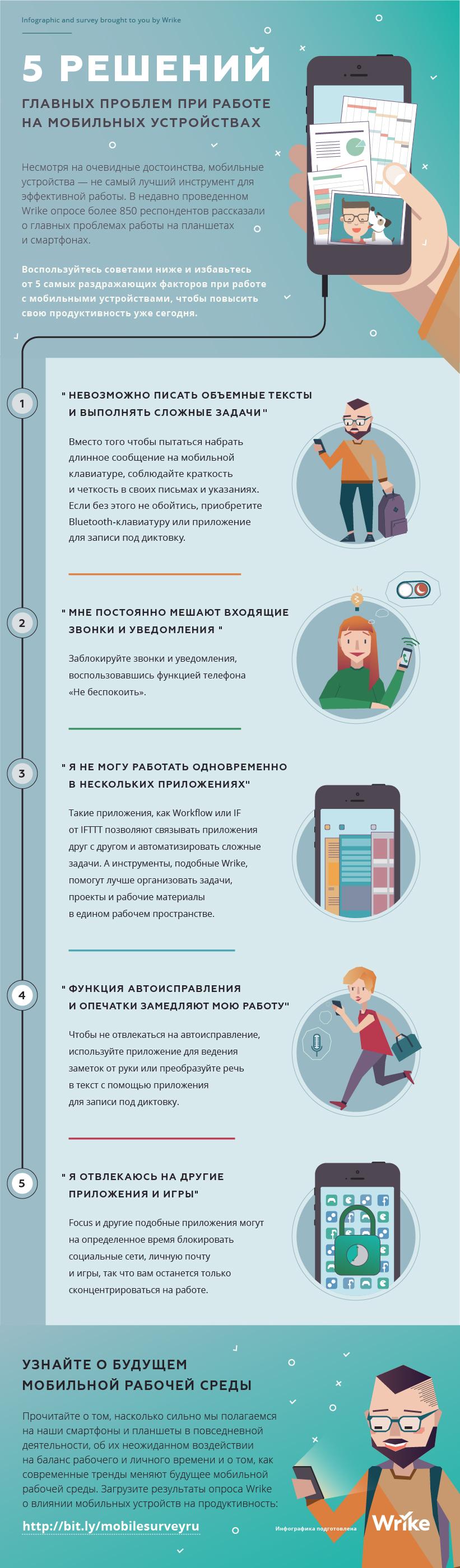Проблемы мобильной продуктивности (инфографика)