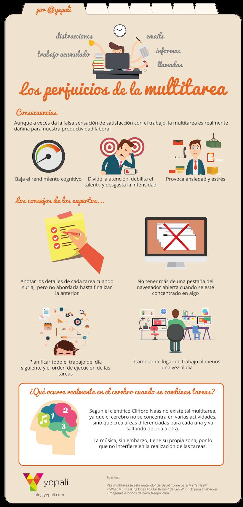 Los perjuicios de la multitarea (infografía)