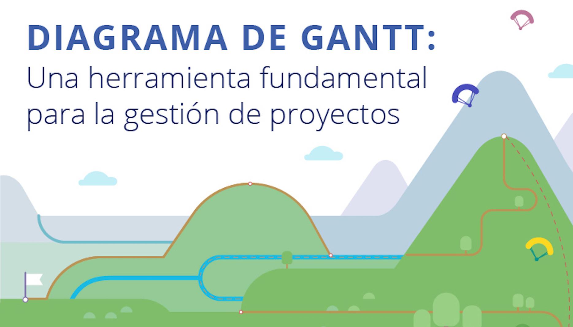 Software de diagramas de Gantt: una herramienta fundamental para la gestión de proyectos (infografía)