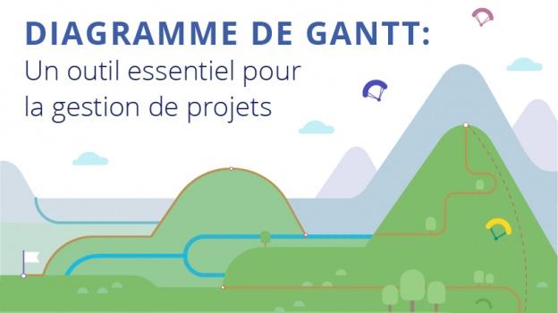 Diagramme de Gantt : un outil essentiel pour la gestion de projets