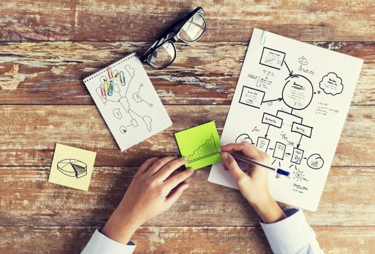 Как создать реалистичный план управления проектом: рекомендации Института управления проектами