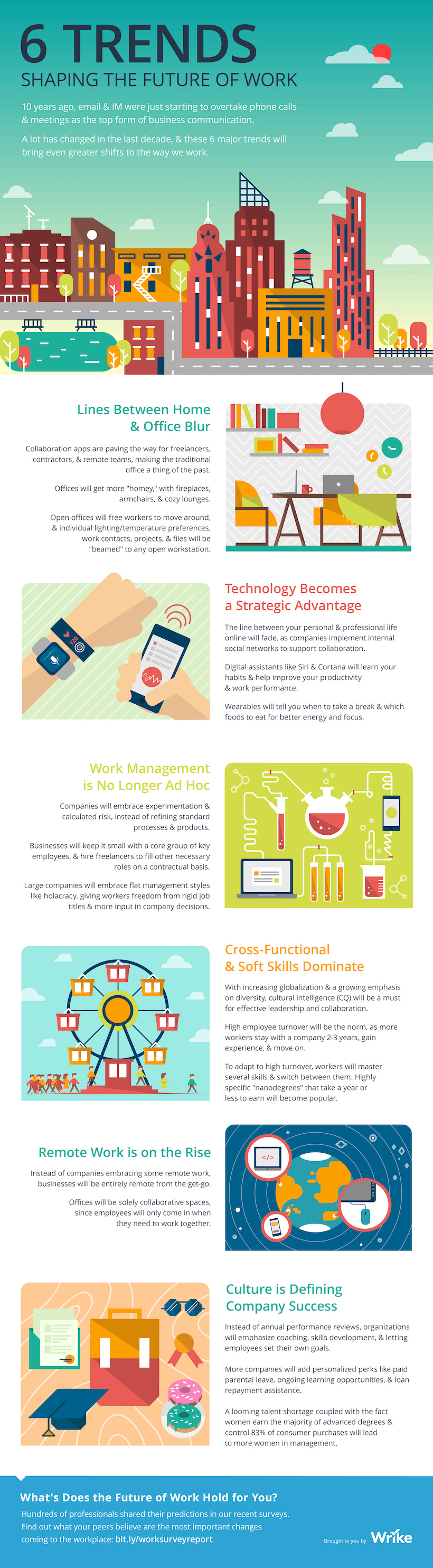 6 Trends Shaping the Future of Work (Infographic)