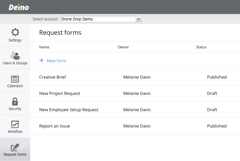 Custom Work Requests In Wrike