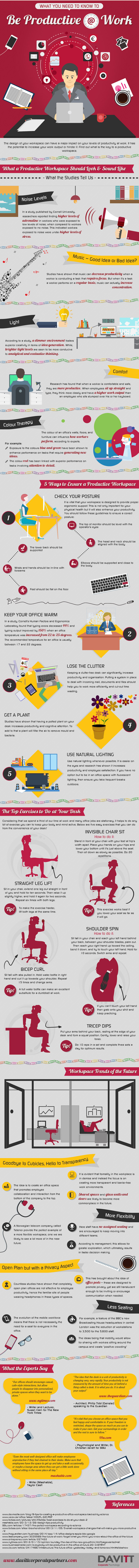 How to Be More Productive at Work Infographic
