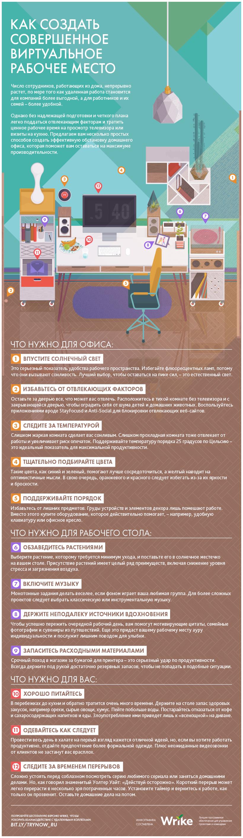 Как создать идеальную среду для удаленной работы (#инфографика)