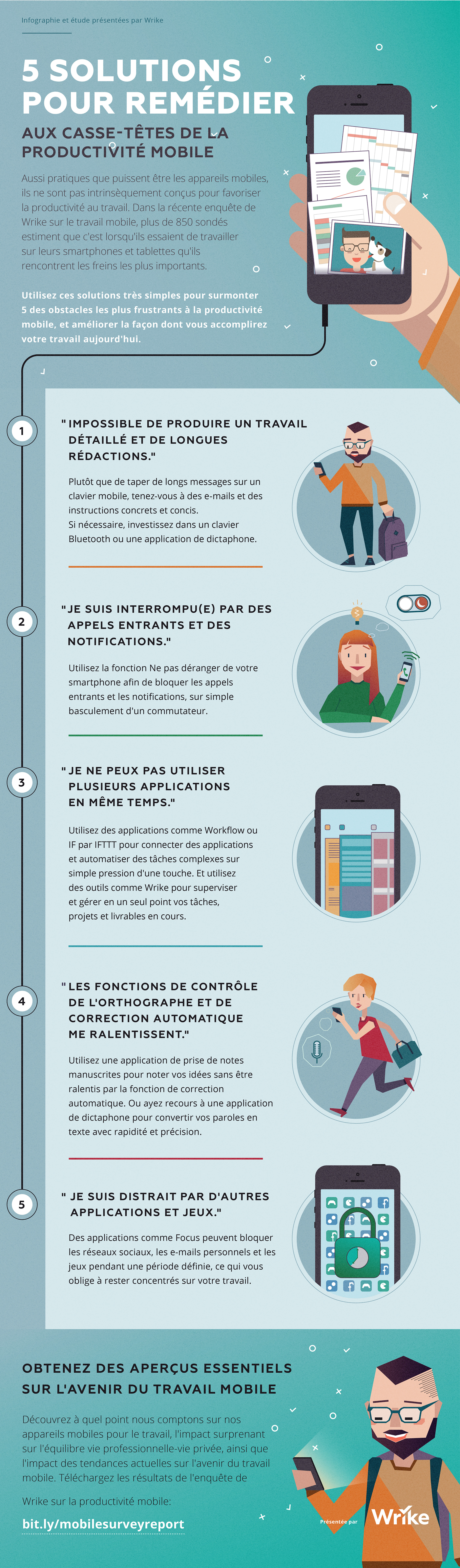 5 solutions pour remédier les casse-têtes de la productivité mobile (Infographie)