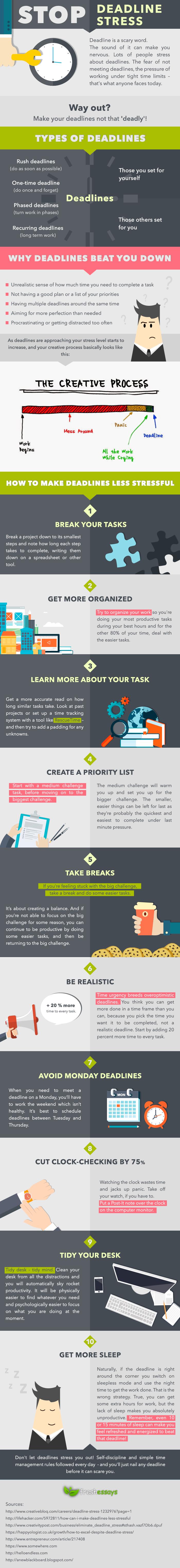 10 Ways to Beat Deadline Stress (Infographic)