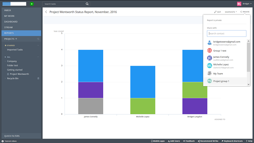 graphical dashboard